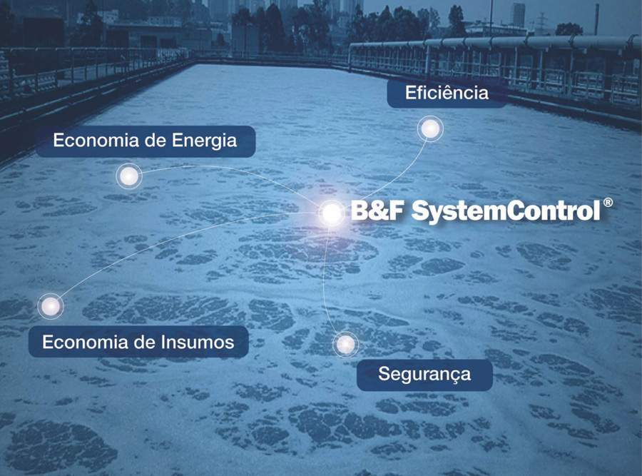 BF-System-Control